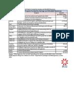 PCIJ Sidebar Table5