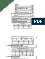 (242208234) Studiu de Caz Investitii (1)