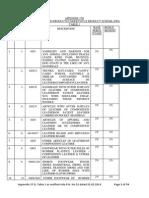 Appendix 37 D (Table-1)