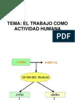 TEMA Trabajo Como Actividad Humana