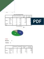 Analisis Estadistico Spss 22 de Mayo