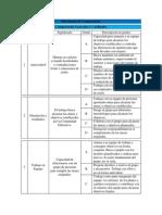 Diccionario de Competencias1