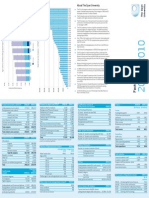 about-facts-figures-0910.pdf