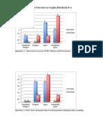 post data survey graphs matched
