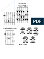 Guitar Scales - Major & Minor Pentatonic Patterns