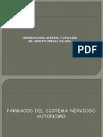 TEORIA 1 Farmacos Del Sistema Nervioso Autonomo
