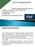 Las Etapas de La Negociación Colectiva