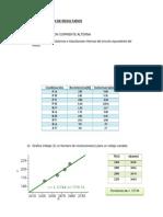Analisis y Discusión de Resultados Motor Universal