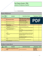 PDSInstall Checklist