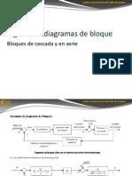 Algebra de diagramas de bloque.pptx