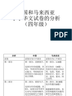 中国和马来西亚四年级分析