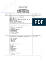 Outline for Labor Law Review 2014