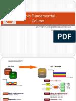 Basic DT Fundemental