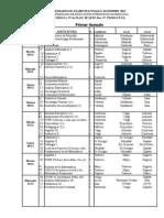 Exámenes Finales Diciembre 2013 M9 y M2 B
