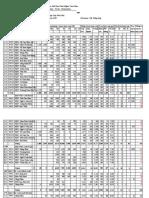Bao cao mang Q1 2009 - CAM DUC