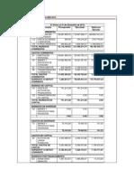 Balance y Presupuesto de La SBS 2013