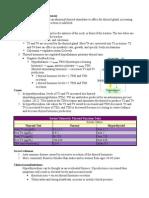 Nursing Hyperthyroidism Study Guide