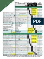 Steroid Potency Chart