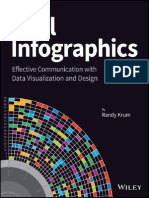 Visualization Design
