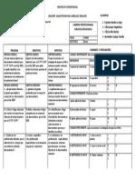 Matriz de Consistancia (Autoguardado)