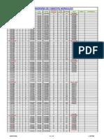 tabeladeconversodelphi-140521183824-phpapp02