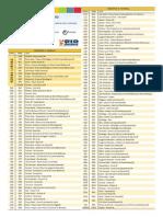 Fetranspor - Tabela de Linhas