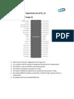 Circuit Manual PDF