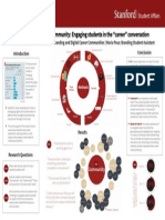 sa poster assessment 2014