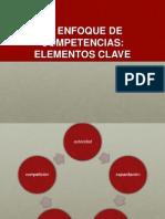ENFOQUE DE COMPETENCIAS.pptx