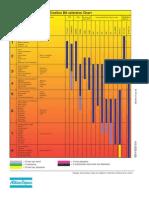 Craelius Bits Selection Chart