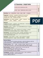 Marzano's New Taxonomy-Useful Verbs