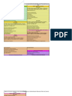 Tecnicatura en Adm Bancaria Plan de Estudio_Circular_Banco Provincia (1)