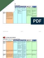 EFF Social Network Law Enforcement Guides