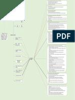ACTV 8 PDF