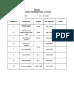 ECE 196 Summary Table