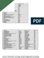UCS Satellite Database 2-1-14