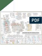 tabla periódica y geología.pdf