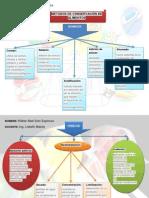 metodos graficos (1)