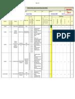 DIN - Obras Civiles - Evaluación Riesgos Impactos