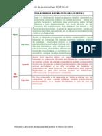 DELE A1 escala holística