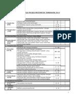 Rubrik Matematik Tambahan 2014