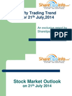 Equity Stock Market  - Nifty Trading Trend for 21 july 2014 by sharetipsinfo