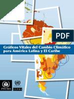 Gráficos Vitales Del Cambio Climático
