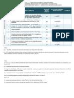 Tabla B4.1 Especificaciones AISC-2010(LRFD-ASD)