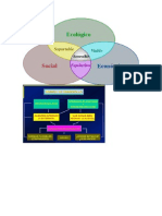 Imagenes de Modelos de Desarrollo (1)