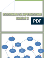 MDI_U2_EA.pptx