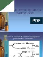 compuestos-quimicos-inorgnicos-1225845339316993-9