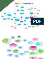 Mapa Teorias en Word