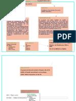 Proyecto Dinamizadora 2014 Completo