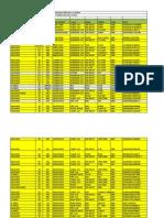Source Document - Facilities Operations FleetData